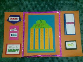 We had a basic learning class on the five pillars of Islam  We decided to make it fun and enjoyable by making a related lap-book....  Here a...