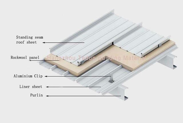 Standing Seam Metal Roof Details Dwg Bemo International