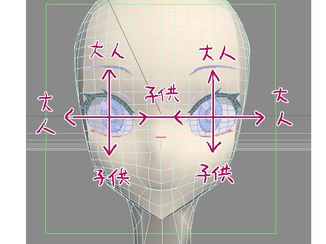 3d anime face topology