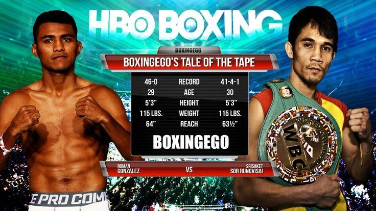 Roman Gonzalez vs Srisaket Sor Rungvisai live ppv boxing fight