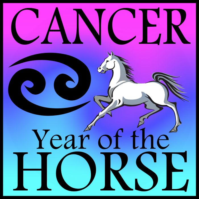 What does my birth sign mean, meaning of numbers 111, cancer