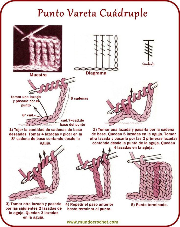 Punto Vareta Cuádruple a crochet o ganchillo
