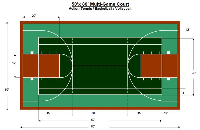 1000 ideas about volleyball court dimensions on pinterest for Sport court dimensions