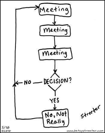meeting flow diagram