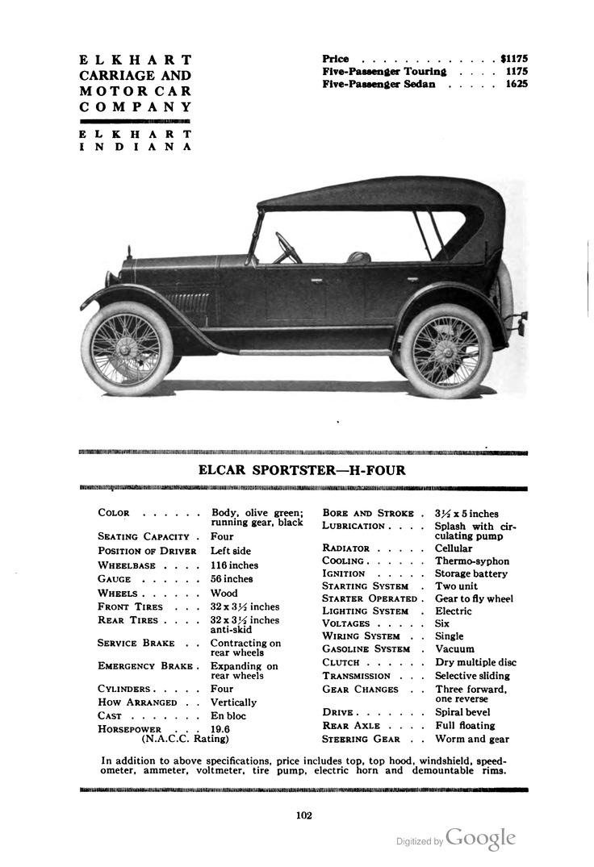 7 best Elcar Motor Car Ads images on Pinterest | Ads, Classic trucks ...