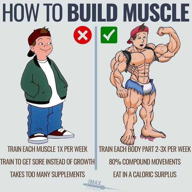 HOW TO BUILD MUSCLE by @jmaxfitness - Building muscle is all about consistency of the basics. In this case if you want your full body to grow you'll need to do the following: - Train each body part more frequently. Most people train each muscle once per week and their goal is to get sore AF. Not cool. If you wanted to get a tan would you just get super burnt once or would you a little bit of tanning each day? Train each body part 2-3x per week. This means your split could be full body 3x per…