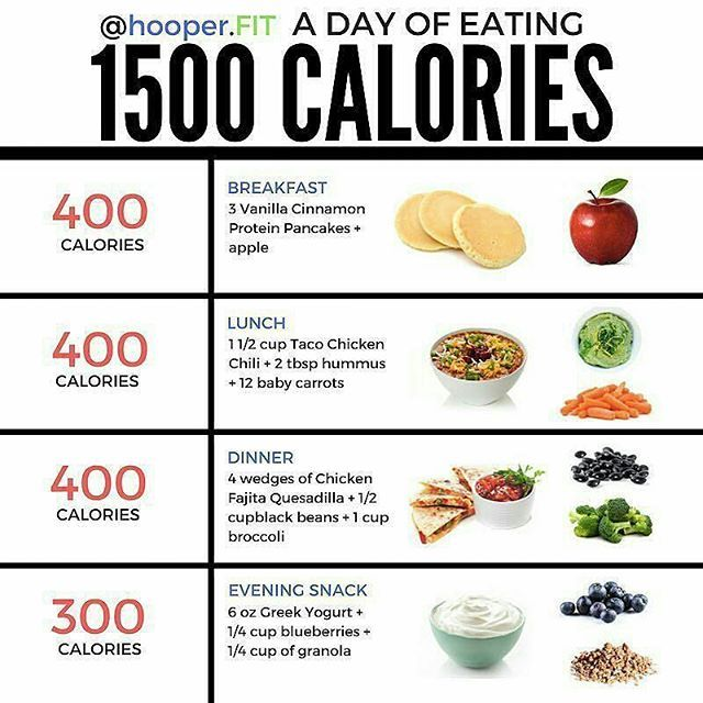 If you are looking  for a natural weight loss solution. 🍓 Visit link on my bio @caloriesmixer ... @hooper.fit - 💥A DAY OF EATING 1500 CALORIES💥 . 🖐🏼 High-five to my source: @SkinnyMom for these images . 📍This #infographic is relatively self-explanatory. I've noticed that it helps my clients to have a visual of what it looks like to have calories broken down by meal. . 📍No caloric recommendations are being made here. That will massively vary from person to person depending on their…
