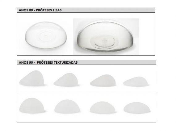 Acompanhe a evolução das próteses de silicone para as mamas ao longo dos anos!