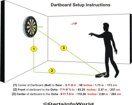 120 Best Images About Darts On Pinterest In The Zone