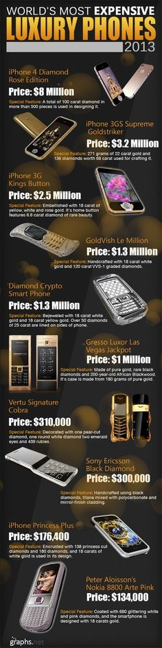 World's most expensive luxury phones 2013 infographics