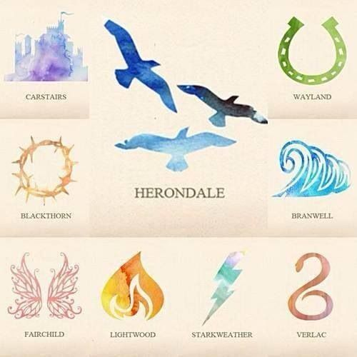 Shadowhunter last names Plus aren't we missing one big one? *coughs* *Morgenstern* *coughs*