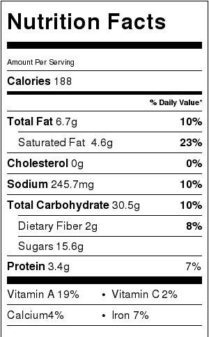 Nutrition facts (Healthier Starbucks Pumpkin Bread)