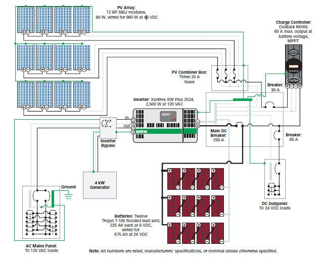 Solar Panel Wiring Diagram Parallel Nche Best Wiring