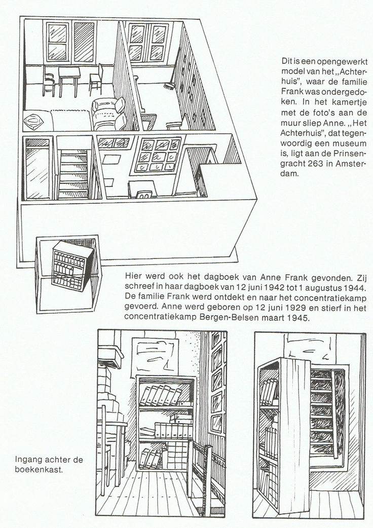 The Secret Annex of The Anne Frank House | Anne frank ... |Anne Franks Hiding Place Diagram