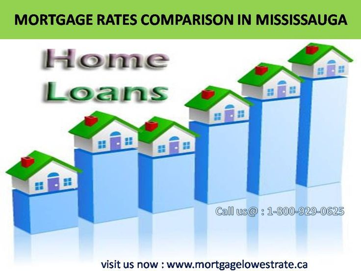 low mortgage rates without points