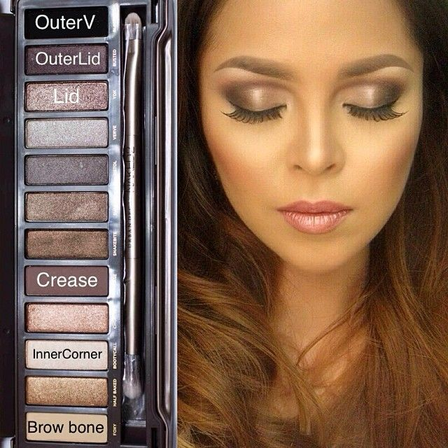 I love pins like this that show you exactly what colors to wear. This is the Naked 2 Palette. http://thepageantplanet.com/category/hair-and-makeup/