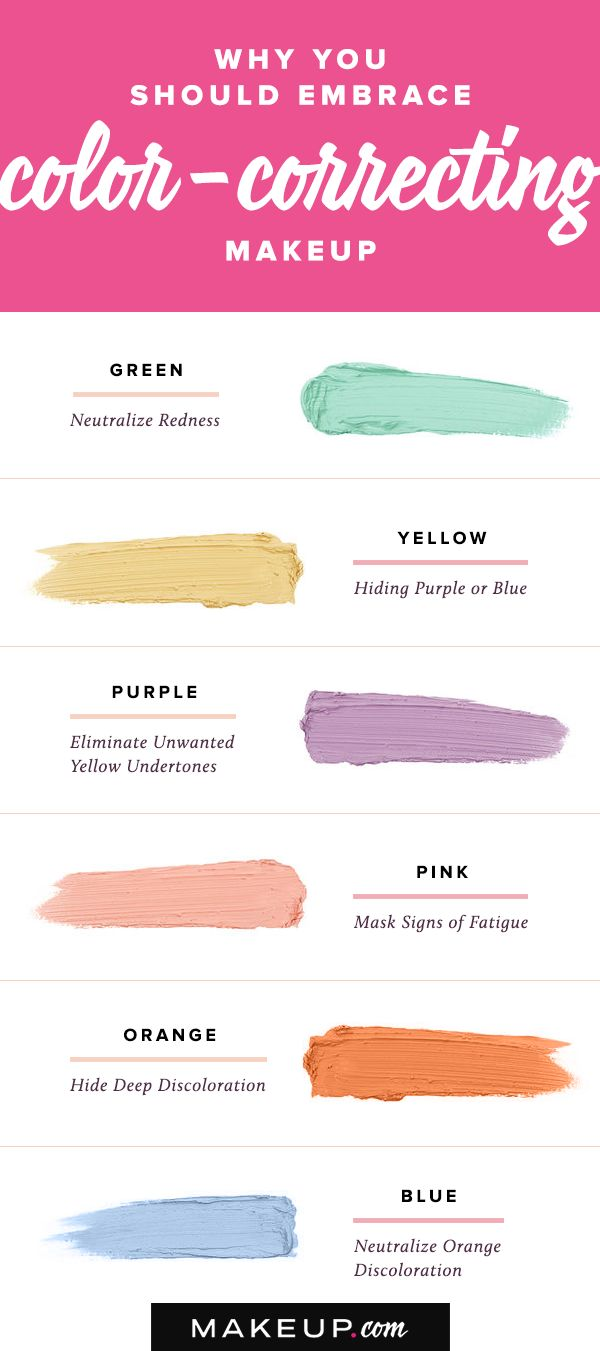 Color correcting makeup is the newest makeup trend that can elevate your beauty routine. Concealers that correct redness and blemishes can give you a flawless complexion, so here is why you should try color correcting products now!