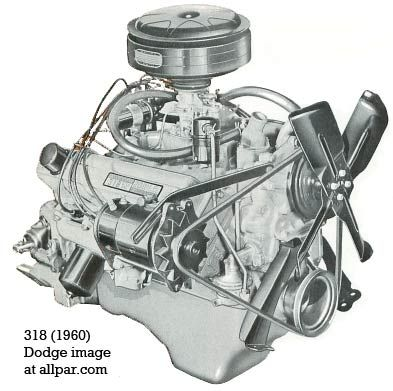 1968 318 engine diagram 318 motor specs - impremedia.net 1961 mopar 318 engine diagram