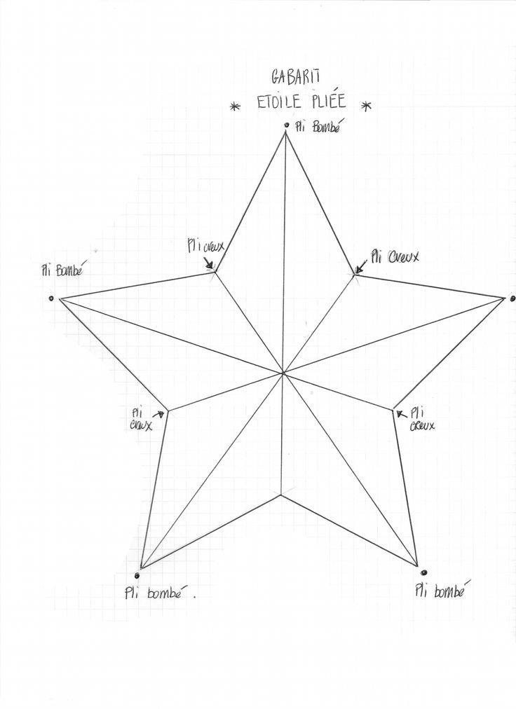 Noêl tuto - Crafty Fingers   Étoile en papier, Modèles de patchwork, Patron étoile