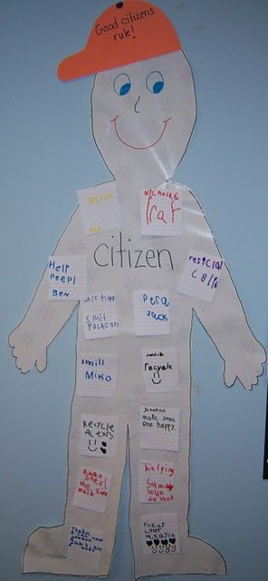 good citizen - students add ways to show citizenship/how to be a good citizen. Display in classroom to refer to when needed!