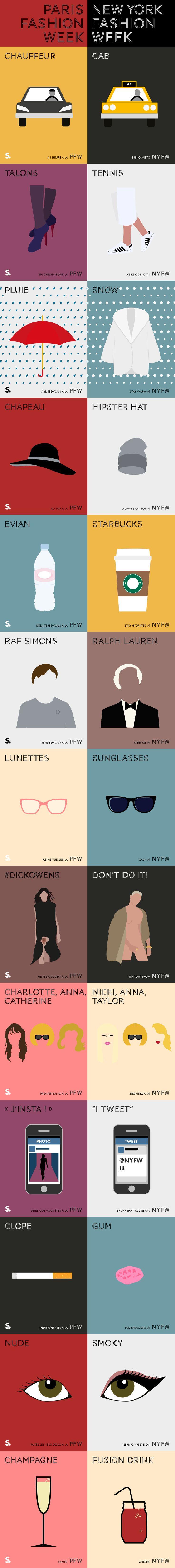 Paris vs New York Fashion Week #infographic #illustration