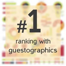 SEO Strategy Case Study: #1 Ranking With Guestographics #seobats