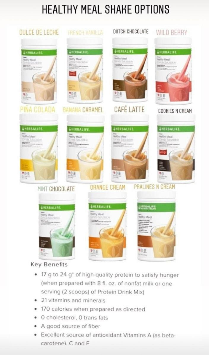 Pin By Southern Belle Boutique On Southern Belle Nutrition In 2020 Herbalife Shake Recipes Herbalife Herbalife Nutrition Club