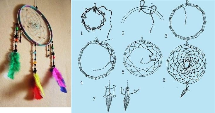 How to make beautiful interior wall hanging decoration step by step DIY tutorial instructions, How to, how to do, diy instructions, crafts, do it yourself, diy website, art project ideas