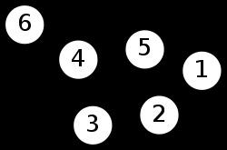 "Wiki Page explaining ""Graphs"" in mathmatics"