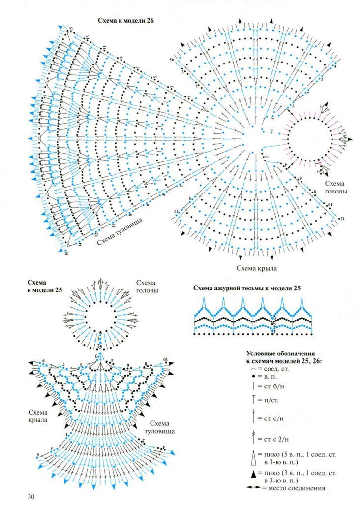 Crochet angel chart pattern