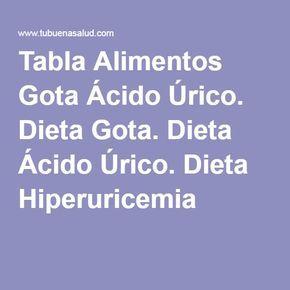 Tabla Alimentos Gota Ácido Úrico. Dieta Gota. Dieta Ácido Úrico. Dieta…