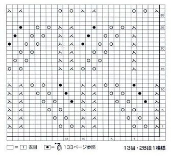 Japanese-Waves,-Lace-and-Bobbles-Stitch-chart