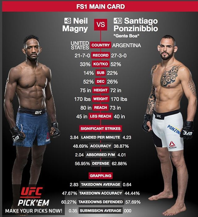 Don T Miss Neil Magny Neil Magny170 Vs Santiago Ponzinibbio Sponzinibbiomma At Ufc Buenos Aires Magny Has Won His Last Ufc Fight Night Fight Night Ufc
