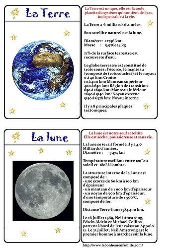 Cartes des planètes et du système solaire