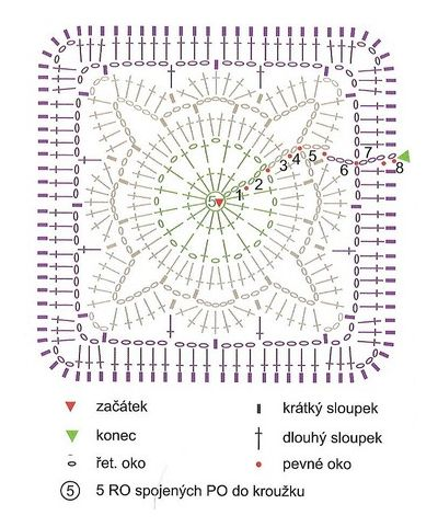 "mirigurumi: "" Unique Granny Squares - Free Pattern by My Way. "" Free crochet pattern! :)"