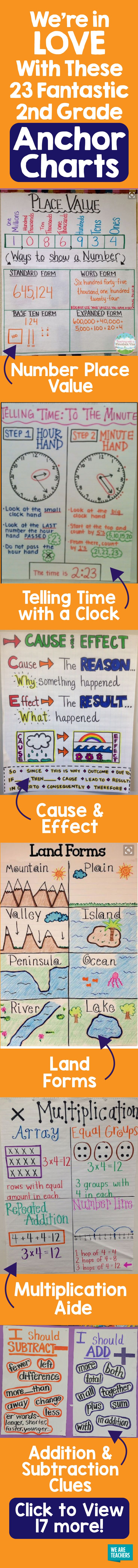 We're in Love With These 23 Fantastic 2nd Grade Anchor Charts