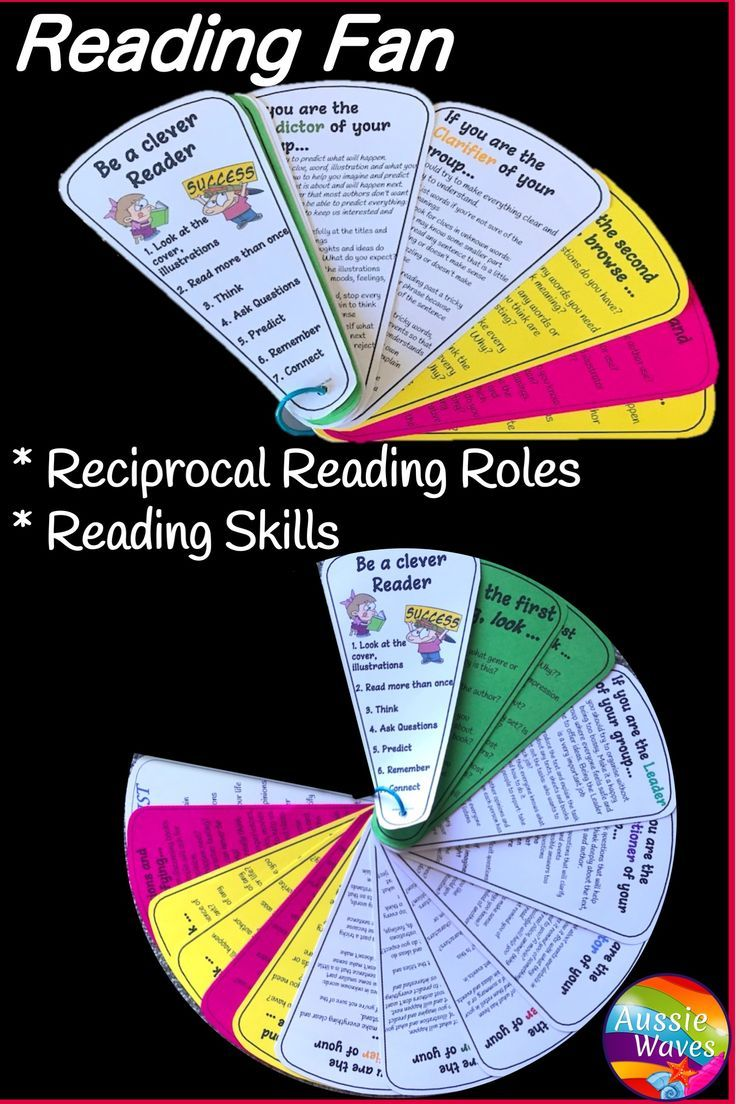 Reciprocal Reading Fan For Students To Work Independently And Remind And Prompt Of Roles In Lite Reciprocal Reading Reading Skills Reading Comprehension Skills [ 1104 x 736 Pixel ]