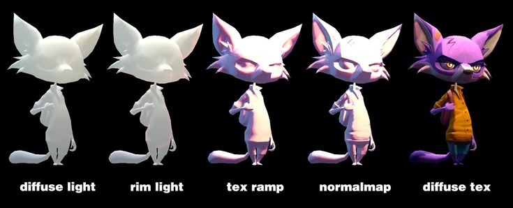 Discover our Character rendering Shader and ramp pipeline