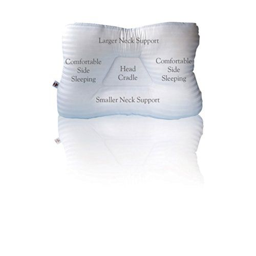 For My Cnh Patients Core 200 Tri Core Pillow Standard
