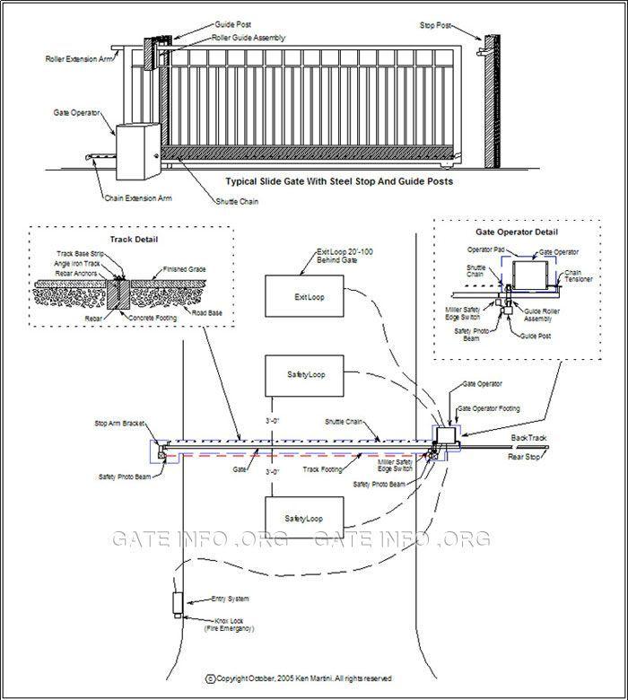 Slide Gate Opener Installation Diagram  Drivewaygates