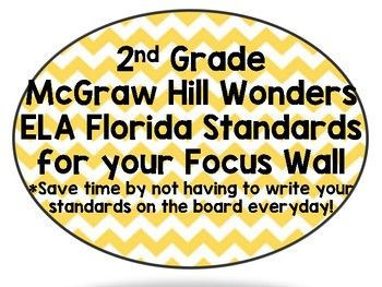 This PDF file contains Focus Wall cards for all Units of the 2nd Grade McGraw Hill Wonders Reading series.  Post these cards in the front of the classroom as a great way for students and administration to see your Learning Goals/Standards and focus at a glance.