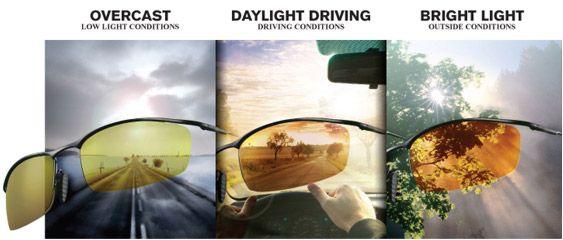 drivewear-lenses poleca www.optyktuszynska.pl