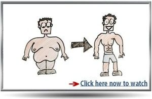 How To Get Rid Of Gynecomastia Naturally | Proven Treatment