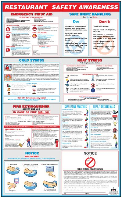 The Restaurant Safety Awareness Poster was specially created for the Restaurant Industry to provide knowledge and helpful tips on important safety issues. This poster is ideal for bars and restaurants, hotels and motels, etc. #OSHAPosters #EmploymentPosters