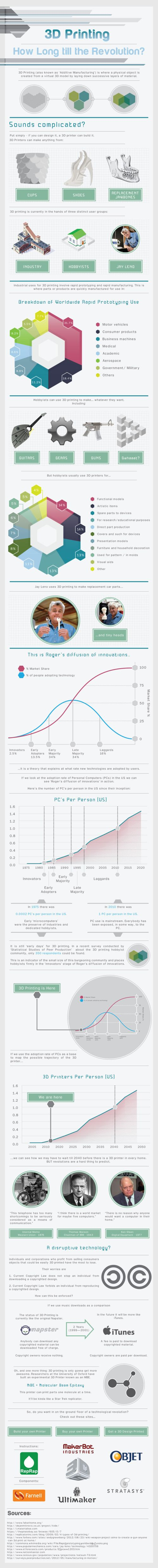 Daily Infographic | A New Infographic Every Day | Data Visualization, Information Design and Infographics | page 2