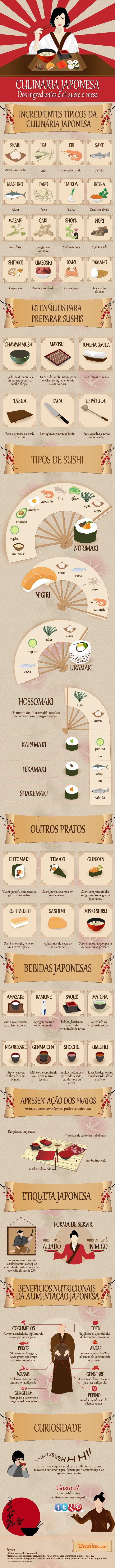Infografía de la gastronomía japonesa: sushi, ingredientes, utensilios, ... Puedes encontrar los utensilios e ingredientes en http://www.orientalmarket.es/recetas-japonesas/