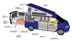 The 'Doubleback' - a conversion of a VW T5 Transporter 'Shuttle' van.  Features an electric slide-out rear pod with windows and legs, and elevating pop-up roof. They also fit out the interior facilities.  Approx. $87,000 U.S. incl new VW van.  Made by Overland Motorhomes Ltd. in the U.K.  For VW tech specs, please visit the official Volkswagen site: http://www.volkswagen-vans.co.uk/transporter-range/transporter-shuttle/overview/.