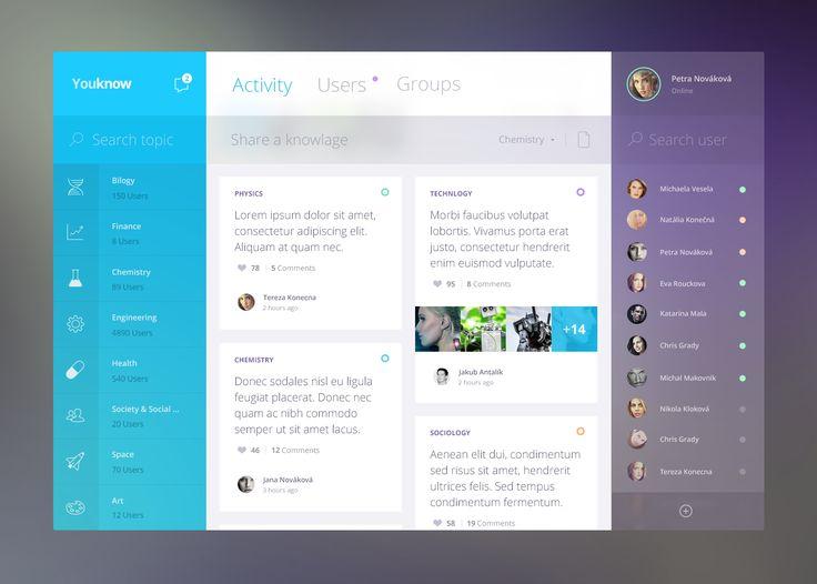 392 best Web App Design Inspirations images on Pinterest
