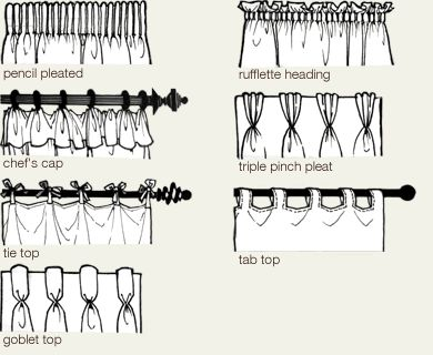 My Home Styles: Curtain Pattern