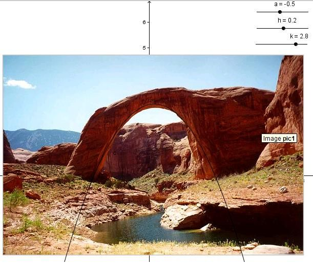 1000+ images about Quadratics on Pinterest | Quadratic ... Quadratic Function In Real Life Situation